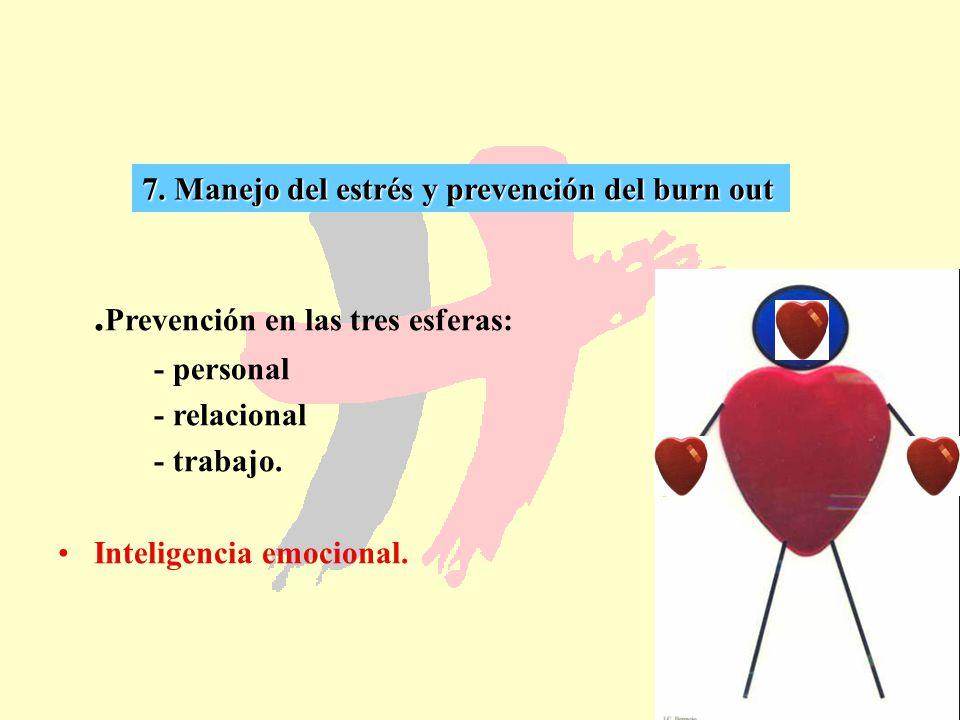 .Prevención en las tres esferas:
