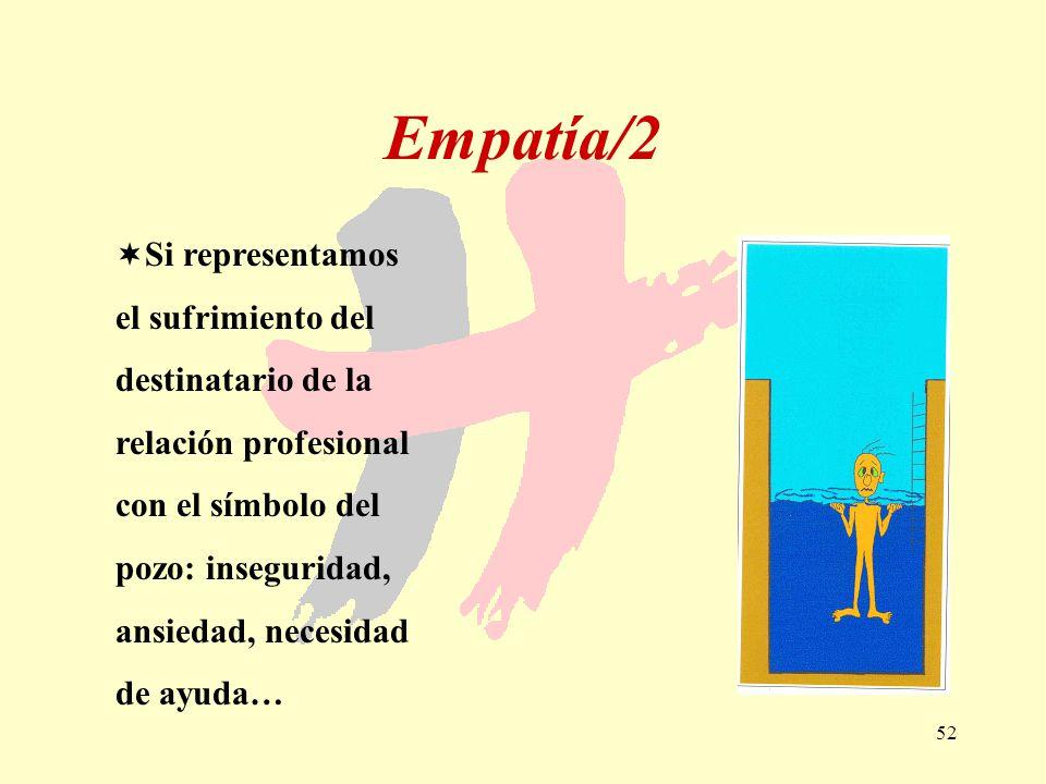 Empatía/2 Si representamos el sufrimiento del destinatario de la