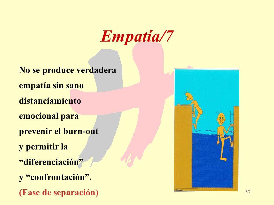 Empatía/7 No se produce verdadera empatía sin sano distanciamiento