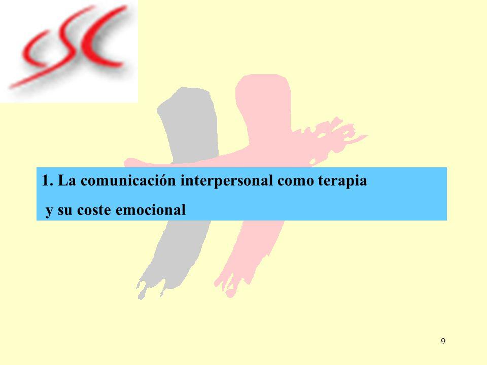 1. La comunicación interpersonal como terapia