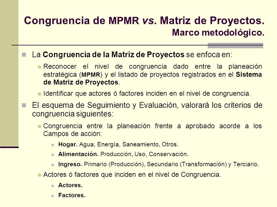 Congruencia de MPMR vs. Matriz de Proyectos. Marco metodológico.