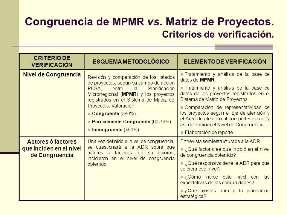 Congruencia de MPMR vs. Matriz de Proyectos. Criterios de verificación.