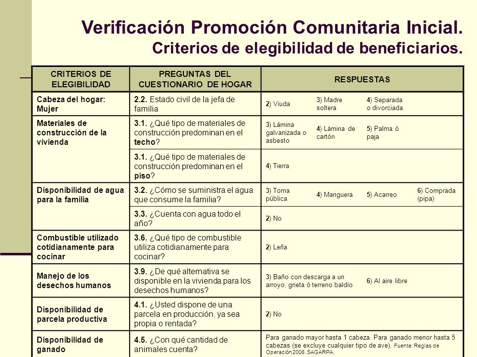 CRITERIOS DE ELEGIBILIDAD PREGUNTAS DEL CUESTIONARIO DE HOGAR