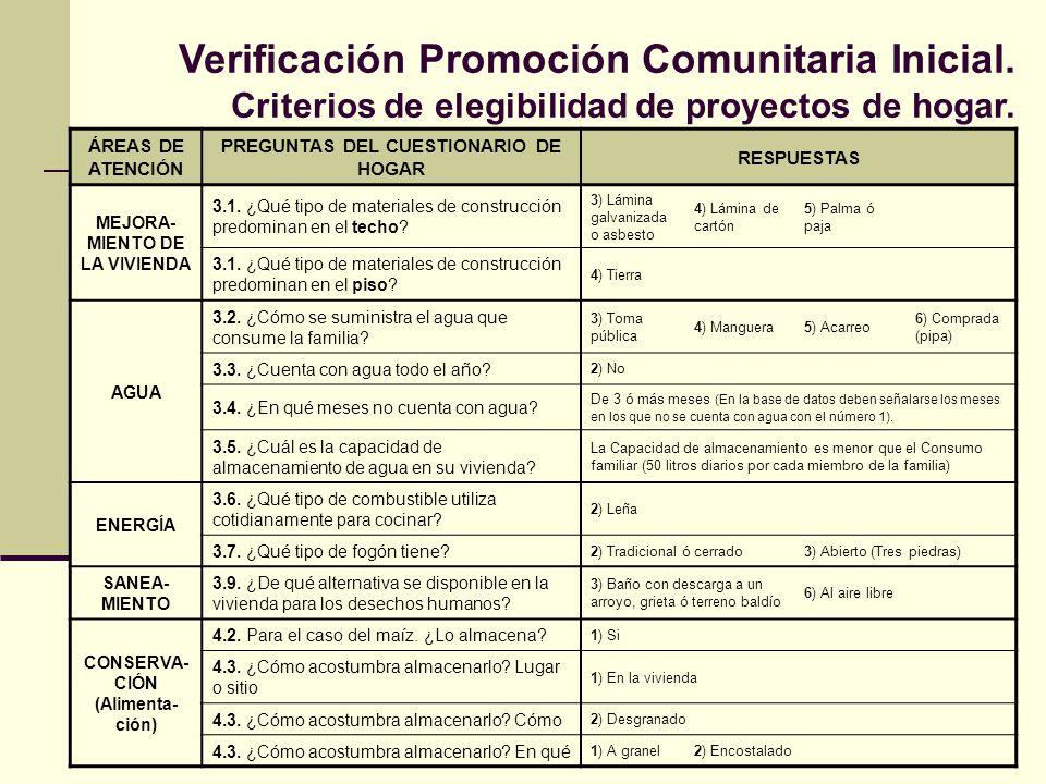 Verificación Promoción Comunitaria Inicial