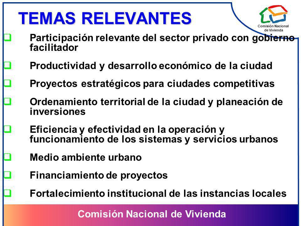 TEMAS RELEVANTES Participación relevante del sector privado con gobierno facilitador. Productividad y desarrollo económico de la ciudad.
