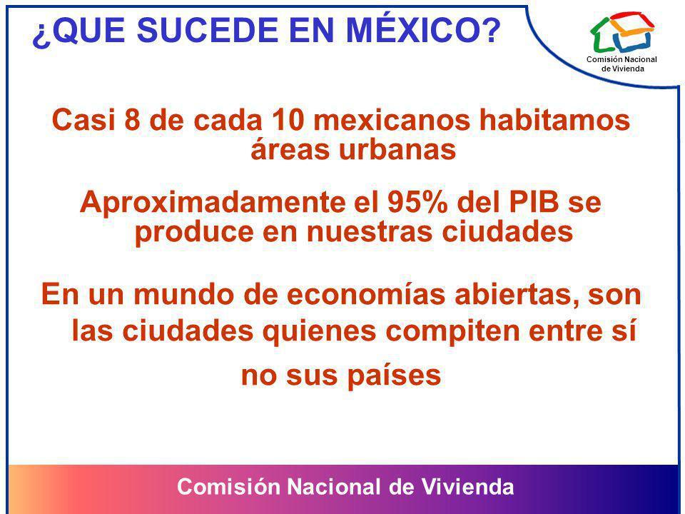 ¿QUE SUCEDE EN MÉXICO Casi 8 de cada 10 mexicanos habitamos áreas urbanas. Aproximadamente el 95% del PIB se produce en nuestras ciudades.