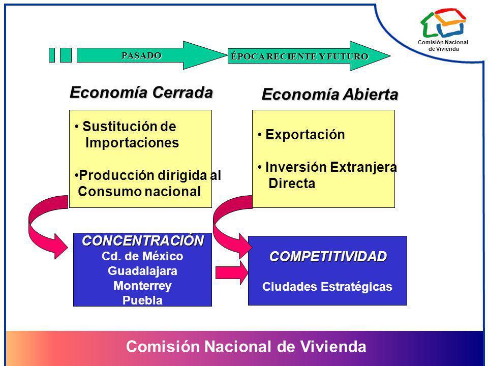 ÉPOCA RECIENTE Y FUTURO Ciudades Estratégicas