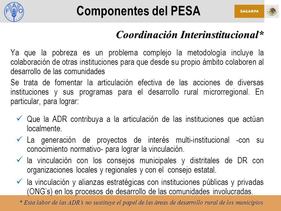 Componentes del PESA Coordinación Interinstitucional*