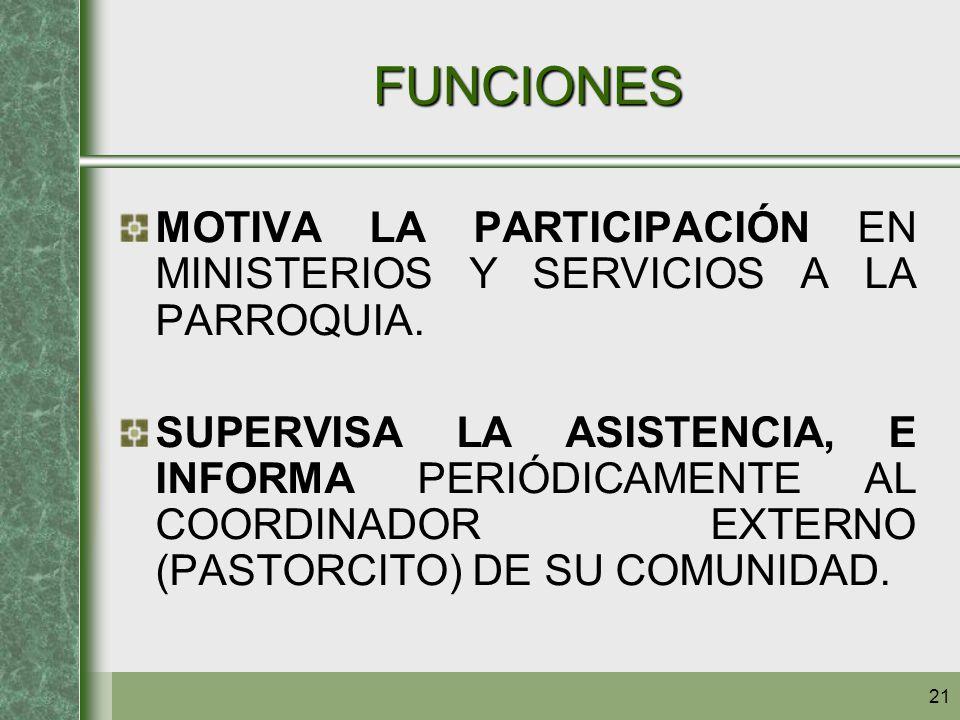 FUNCIONES MOTIVA LA PARTICIPACIÓN EN MINISTERIOS Y SERVICIOS A LA PARROQUIA.