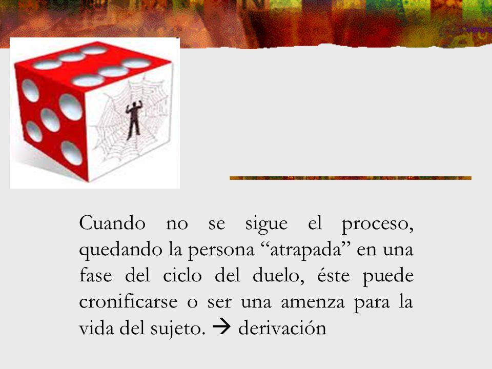 Cuando no se sigue el proceso, quedando la persona atrapada en una fase del ciclo del duelo, éste puede cronificarse o ser una amenza para la vida del sujeto.