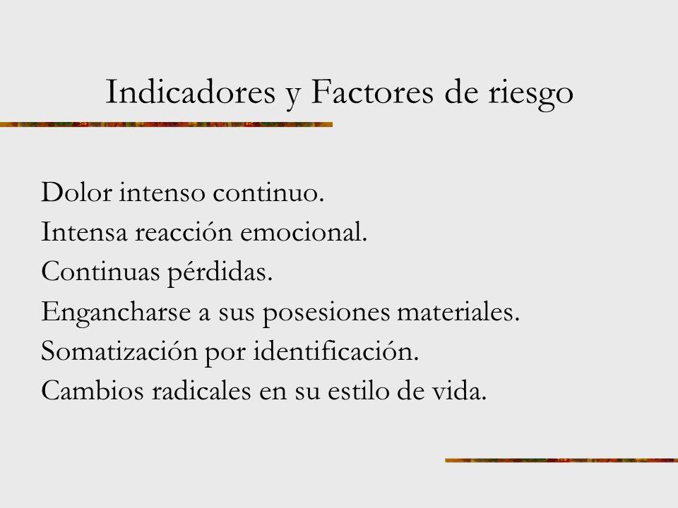 Indicadores y Factores de riesgo