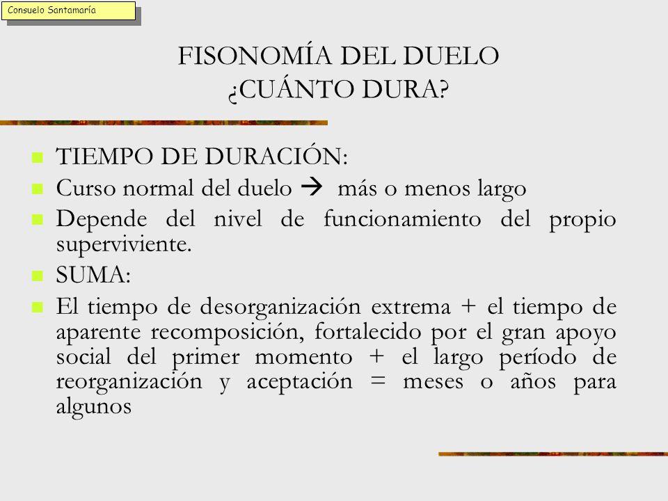 FISONOMÍA DEL DUELO ¿CUÁNTO DURA