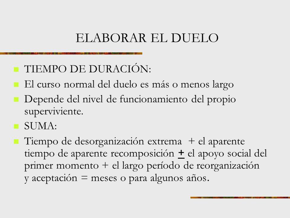 ELABORAR EL DUELO TIEMPO DE DURACIÓN: