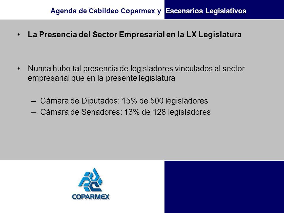 La Presencia del Sector Empresarial en la LX Legislatura