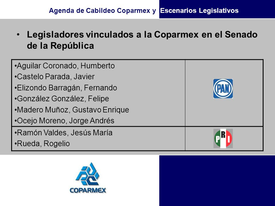Legisladores vinculados a la Coparmex en el Senado de la República