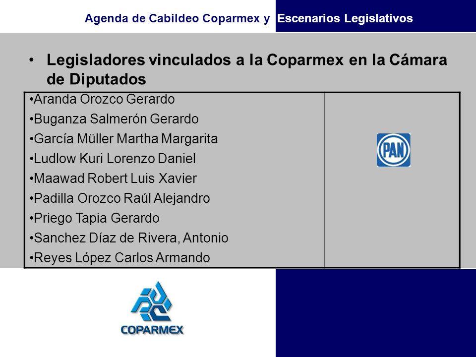 Legisladores vinculados a la Coparmex en la Cámara de Diputados