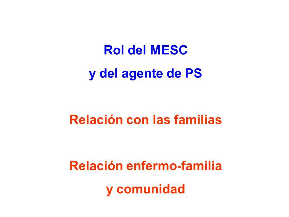 Relación con las familias Relación enfermo-familia
