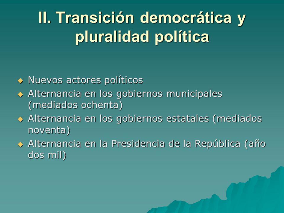 II. Transición democrática y pluralidad política
