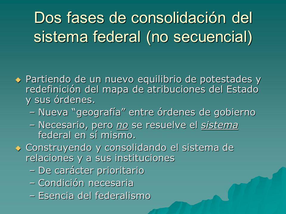 Dos fases de consolidación del sistema federal (no secuencial)