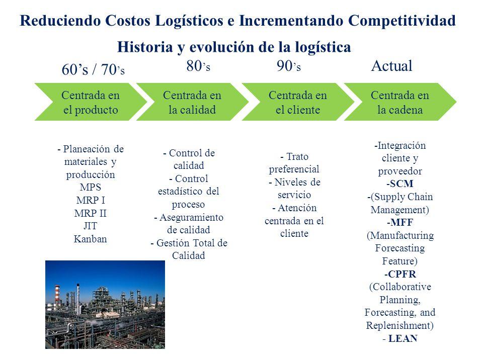 Reduciendo Costos Logísticos e Incrementando Competitividad