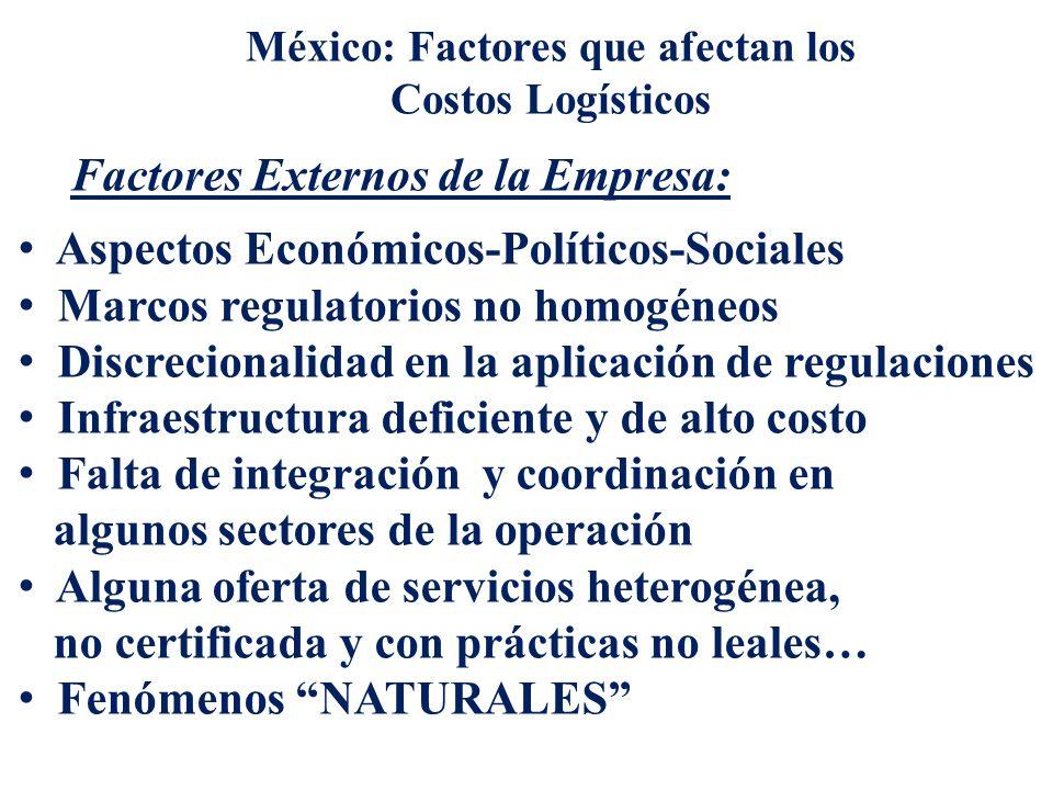 México: Factores que afectan los Costos Logísticos