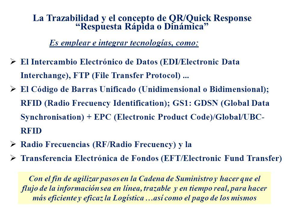 La Trazabilidad y el concepto de QR/Quick Response