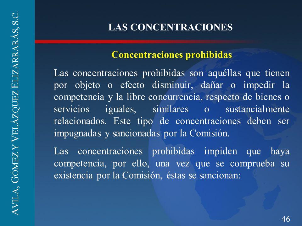 Concentraciones prohibidas