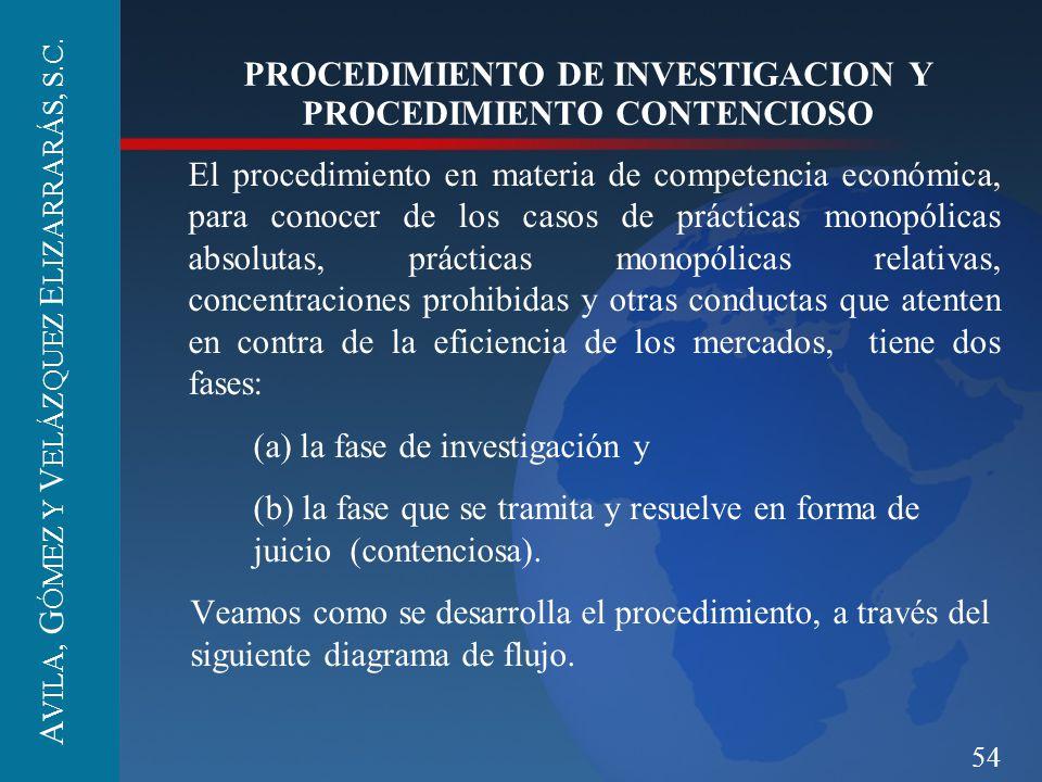 PROCEDIMIENTO DE INVESTIGACION Y PROCEDIMIENTO CONTENCIOSO