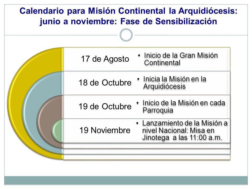 Calendario para Misión Continental la Arquidiócesis: junio a noviembre: Fase de Sensibilización