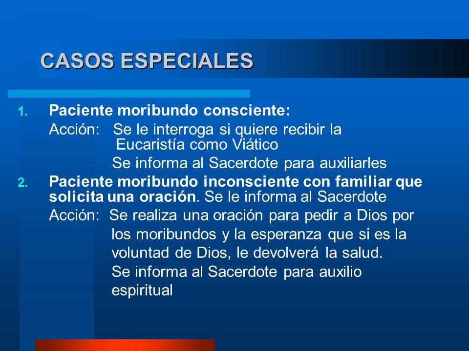 CASOS ESPECIALES Paciente moribundo consciente: