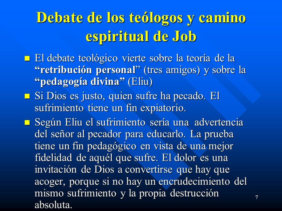 Debate de los teólogos y camino espiritual de Job