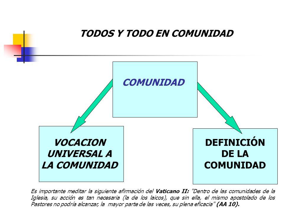 TODOS Y TODO EN COMUNIDAD