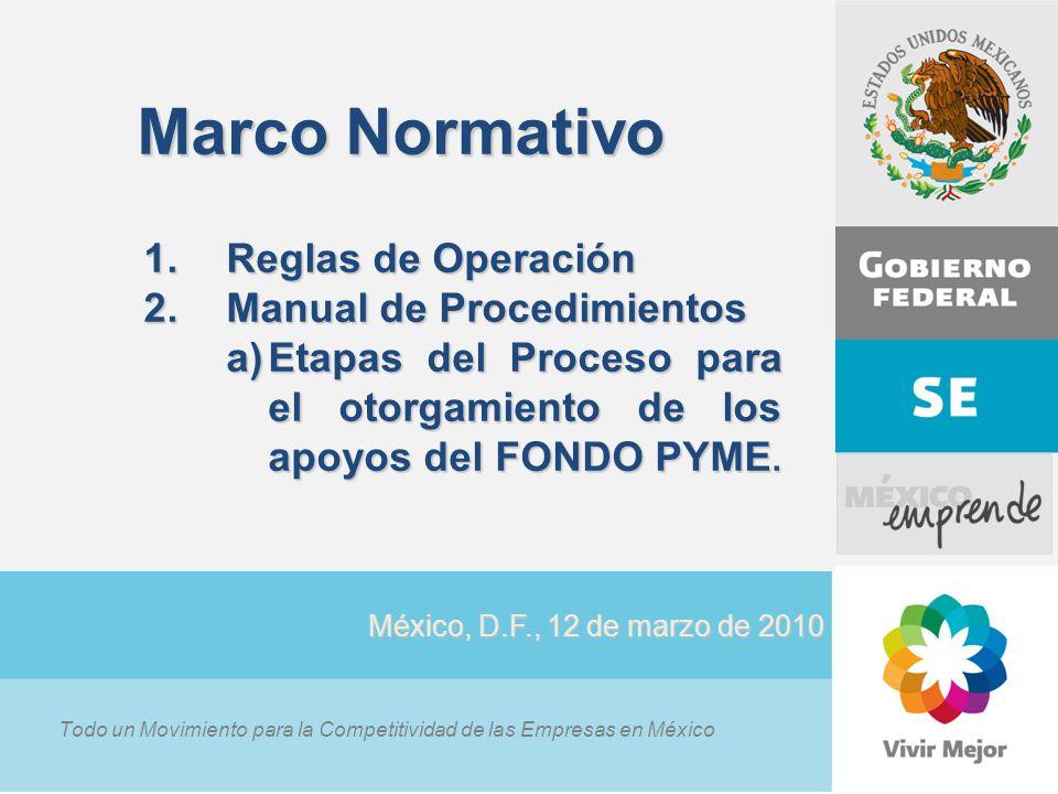 Marco Normativo Reglas de Operación Manual de Procedimientos