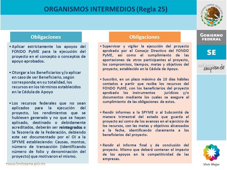 ORGANISMOS INTERMEDIOS (Regla 25)