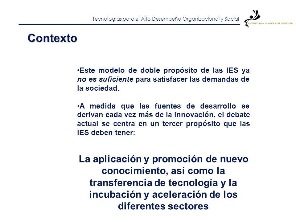 Contexto Este modelo de doble propósito de las IES ya no es suficiente para satisfacer las demandas de la sociedad.