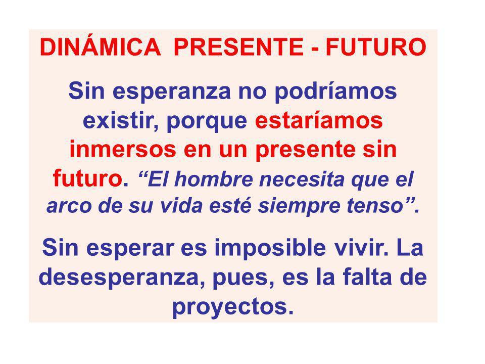DINÁMICA PRESENTE - FUTURO