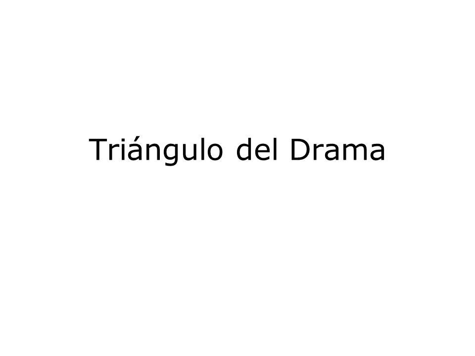 Triángulo del Drama