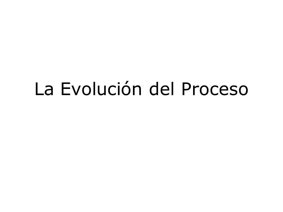 La Evolución del Proceso