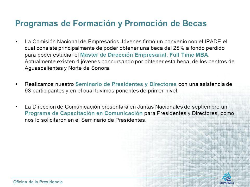 Programas de Formación y Promoción de Becas