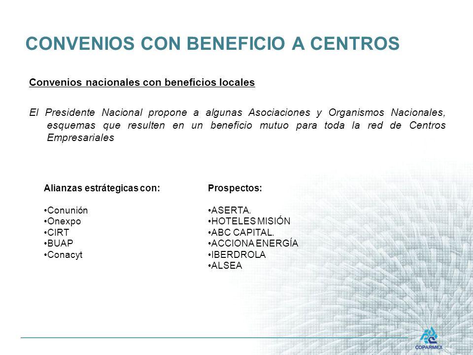 CONVENIOS CON BENEFICIO A CENTROS