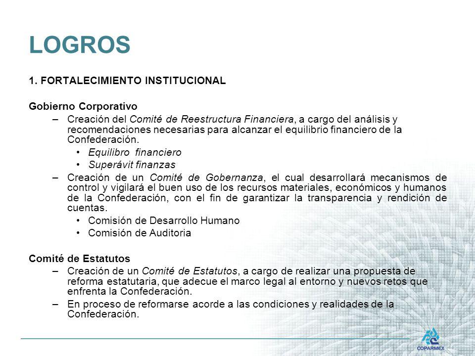 LOGROS 1. FORTALECIMIENTO INSTITUCIONAL Gobierno Corporativo