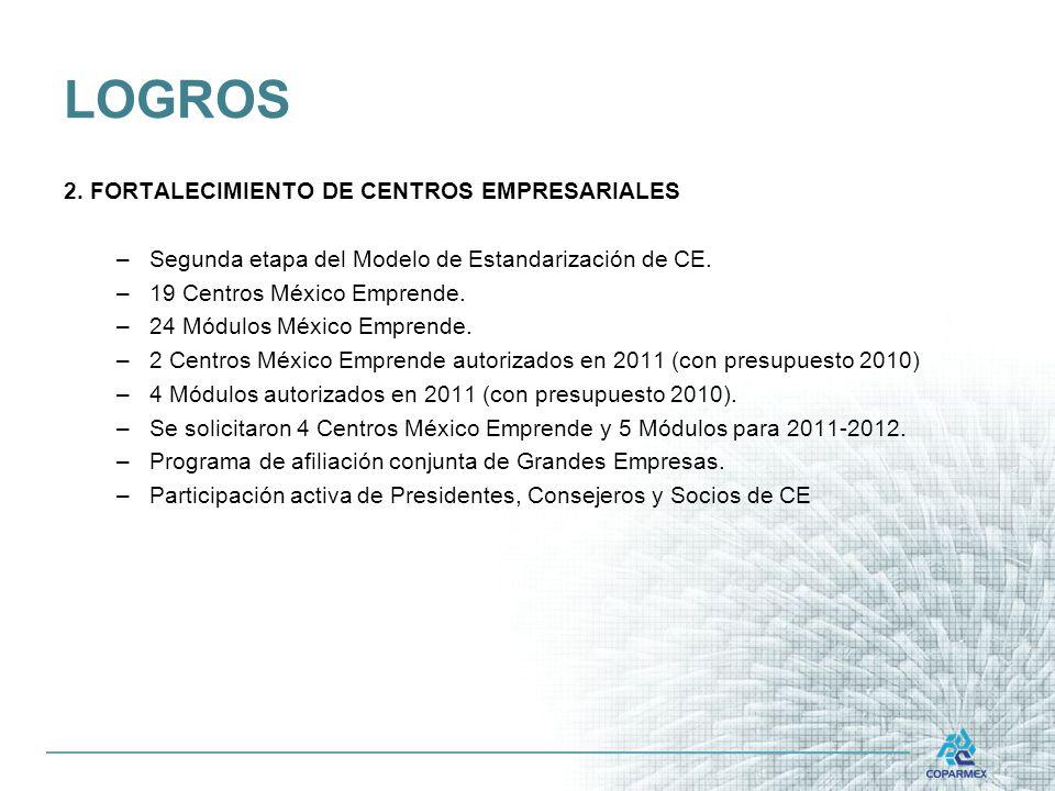 LOGROS 2. FORTALECIMIENTO DE CENTROS EMPRESARIALES
