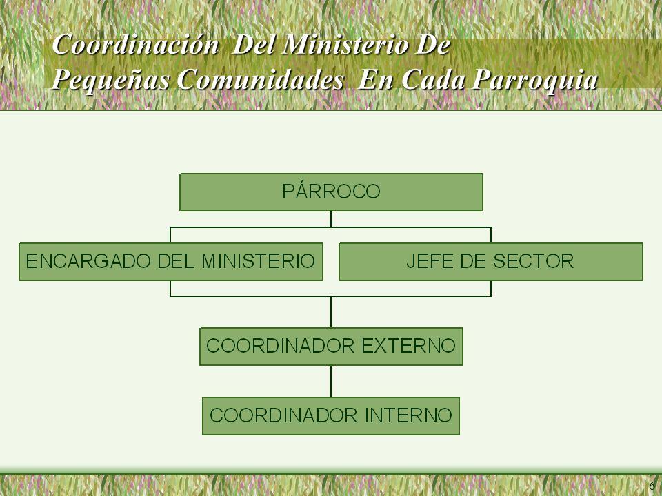 Coordinación Del Ministerio De