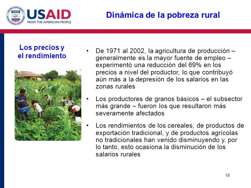 Dinámica de la pobreza rural Los precios y el rendimiento