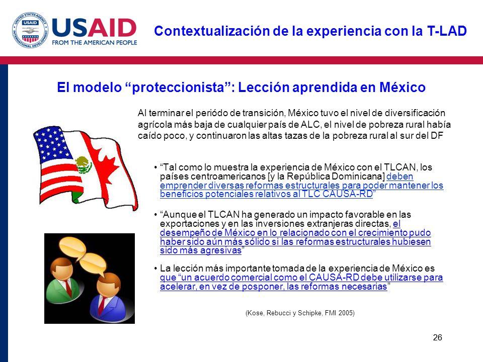 El modelo proteccionista : Lección aprendida en México