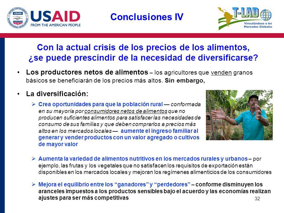 Conclusiones IV Con la actual crisis de los precios de los alimentos, ¿se puede prescindir de la necesidad de diversificarse