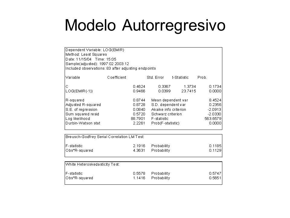 Modelo Autorregresivo