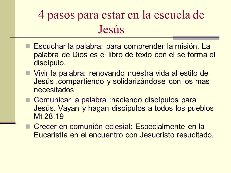 4 pasos para estar en la escuela de Jesús