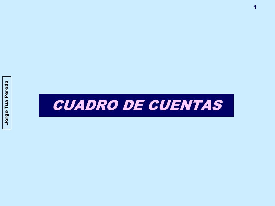 CUADRO DE CUENTAS