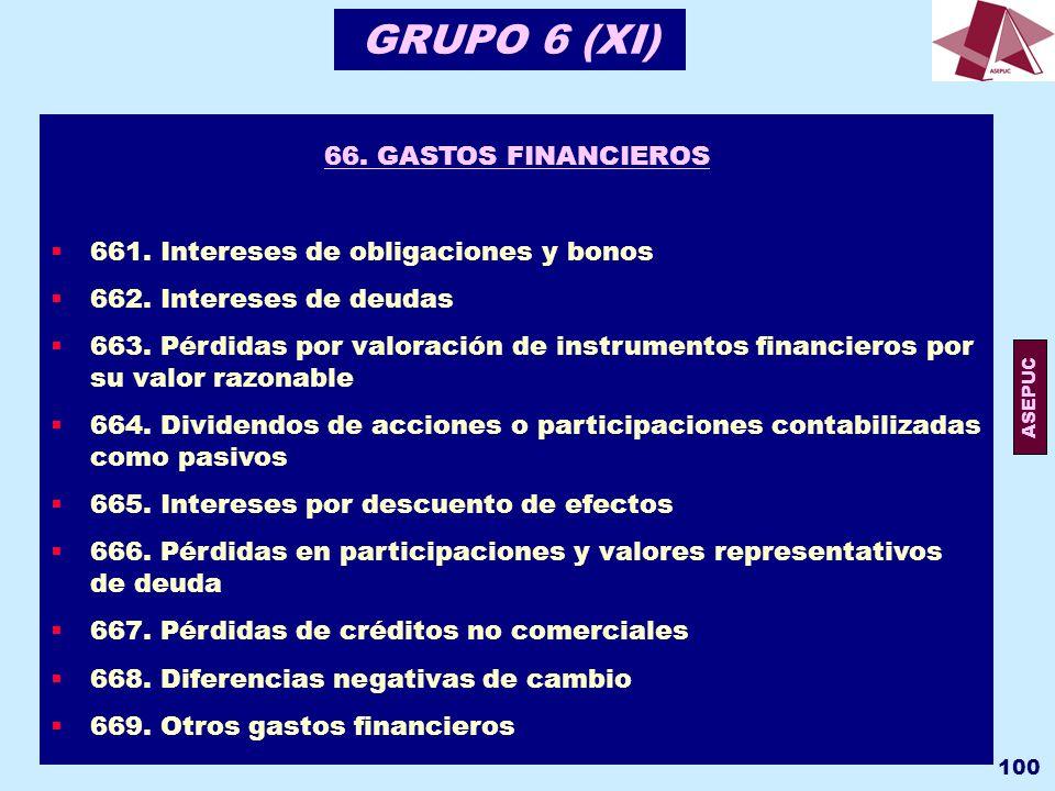 GRUPO 6 (XI) 66. GASTOS FINANCIEROS